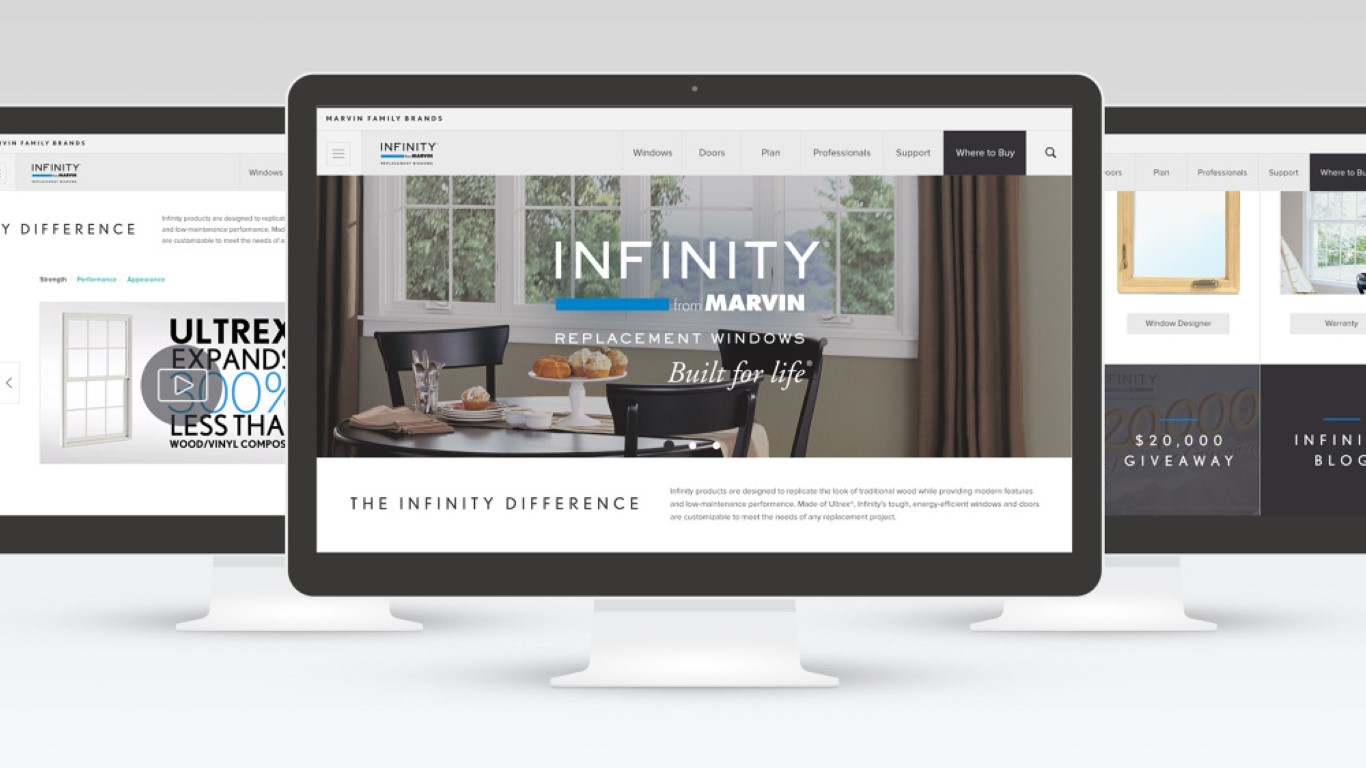 Glossary Of Terms For Marvin Infinity Windows Wrightway