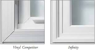 narrow-ultrex-profiles