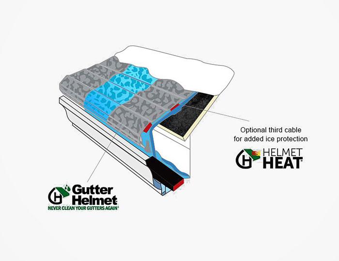 helmet-heat-installation-cable-location